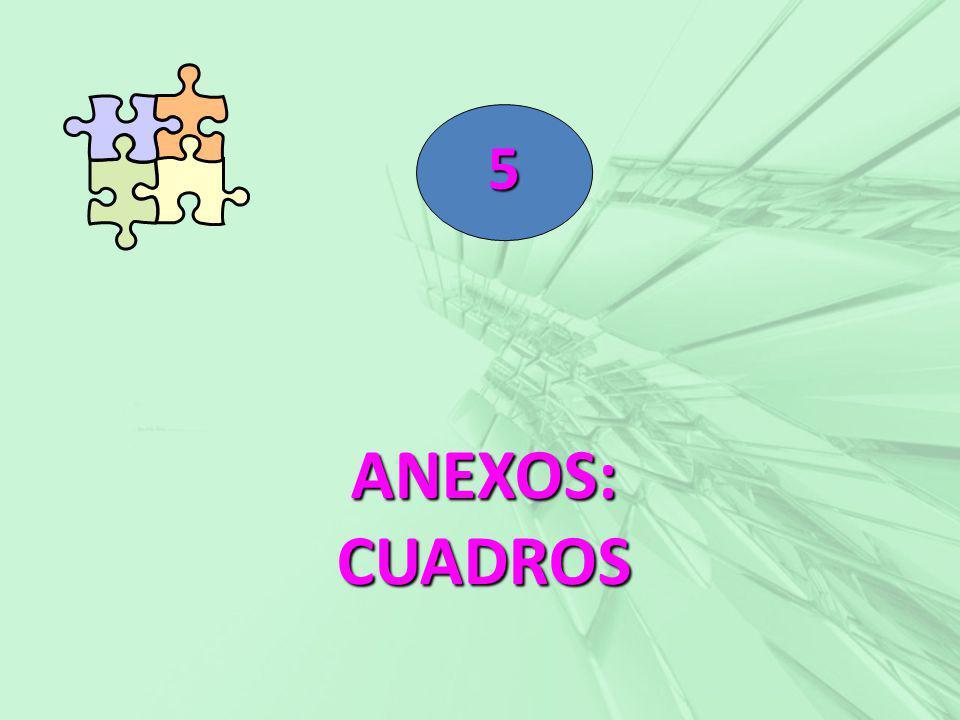 ANEXOS: CUADROS 5