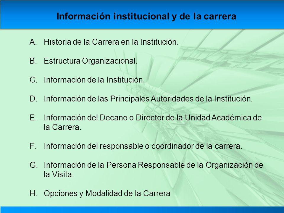 Información institucional y de la carrera