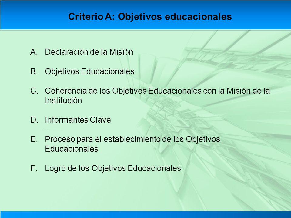 Criterio A: Objetivos educacionales