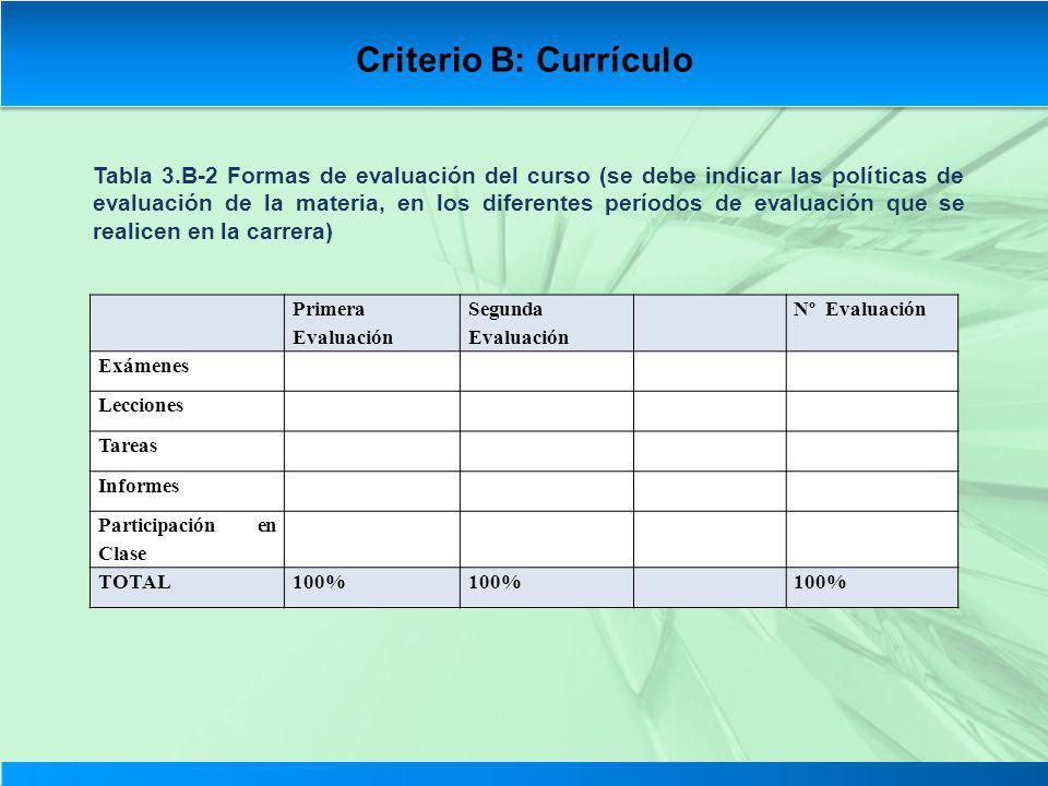 Criterio B: Currículo
