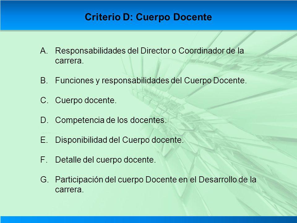 Criterio D: Cuerpo Docente