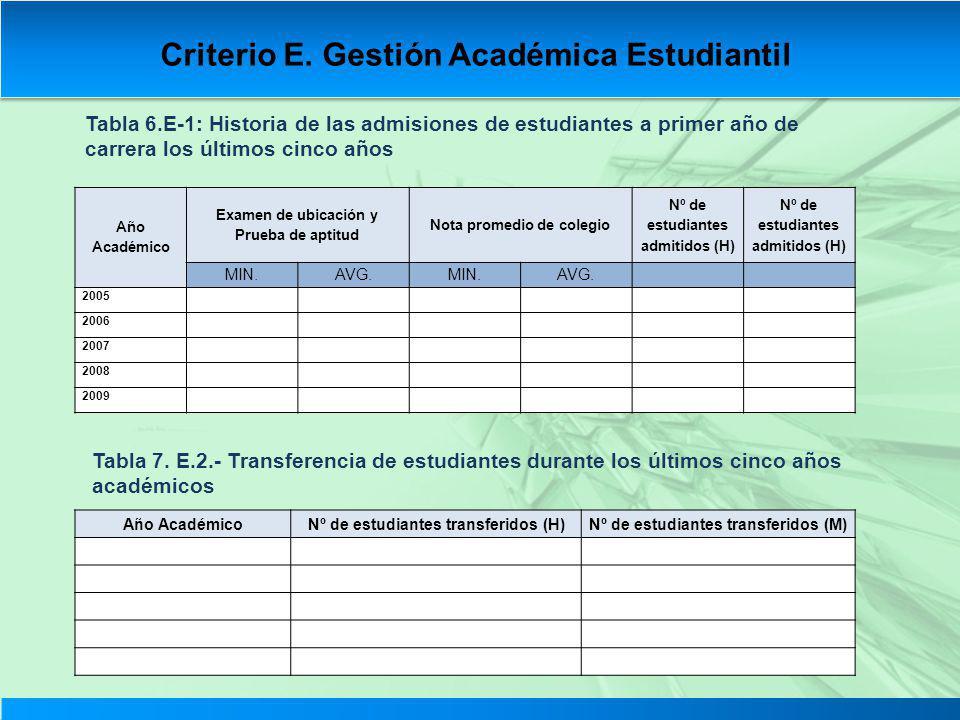 Criterio E. Gestión Académica Estudiantil