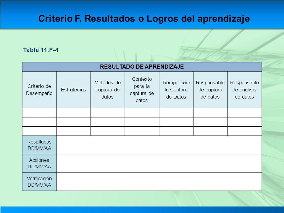Criterio F. Resultados o Logros del aprendizaje