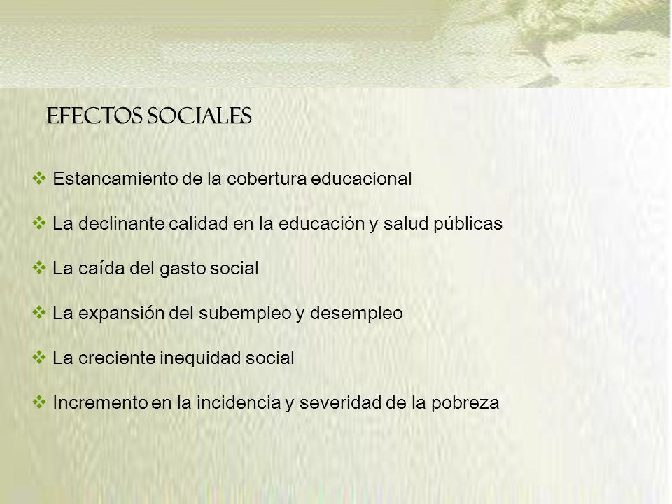 EFECTOS SOCIALES Estancamiento de la cobertura educacional