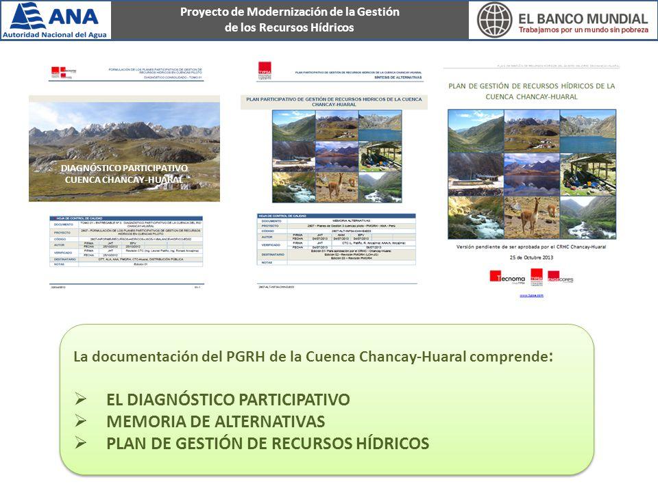 DIAGNÓSTICO PARTICIPATIVO CUENCA CHANCAY-HUARAL