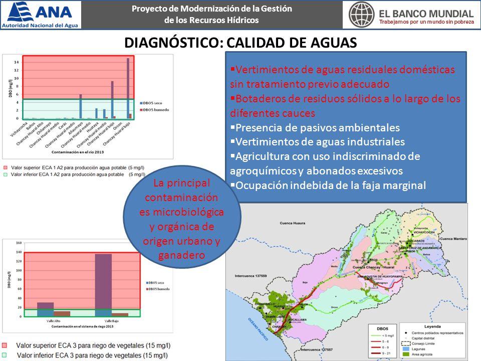 Diagnóstico: calidad de aguas