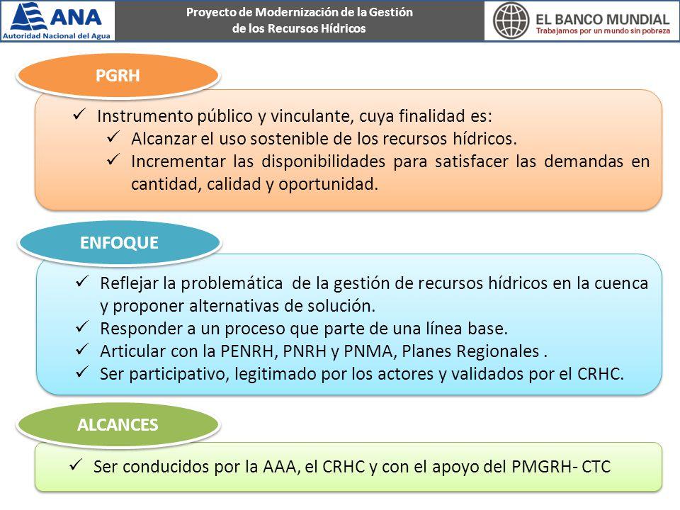 PGRH Instrumento público y vinculante, cuya finalidad es: Alcanzar el uso sostenible de los recursos hídricos.
