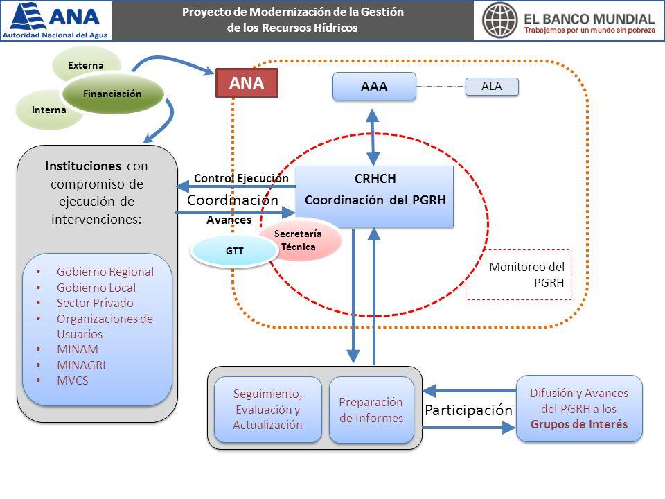ANA Coordinación Participación AAA