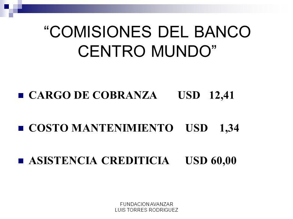COMISIONES DEL BANCO CENTRO MUNDO