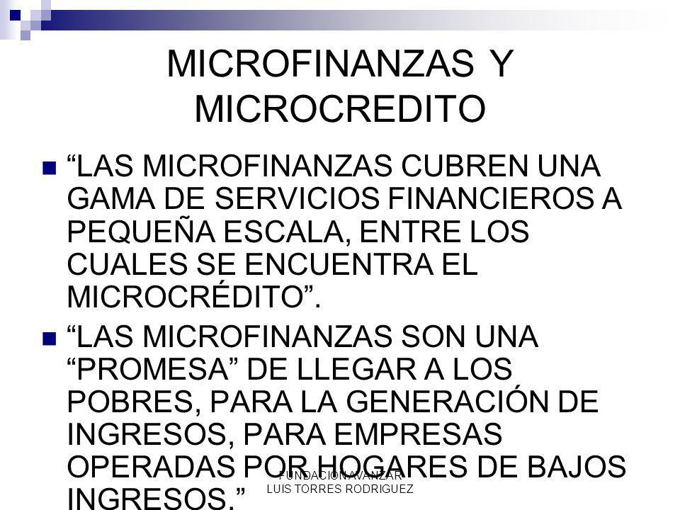 MICROFINANZAS Y MICROCREDITO