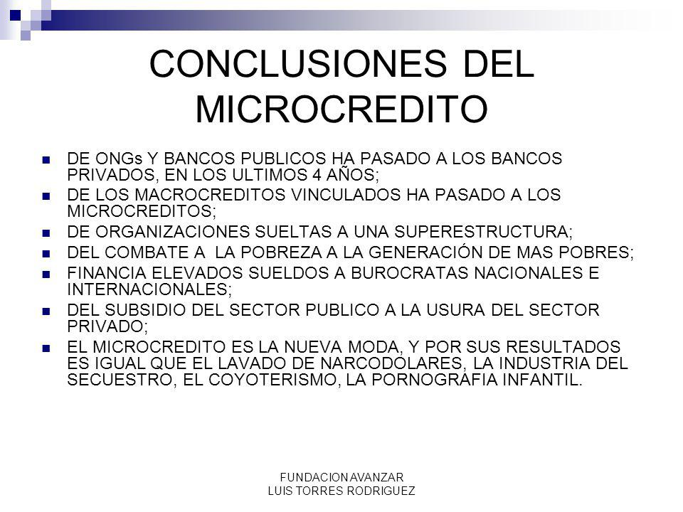 CONCLUSIONES DEL MICROCREDITO