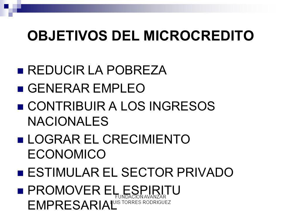 OBJETIVOS DEL MICROCREDITO