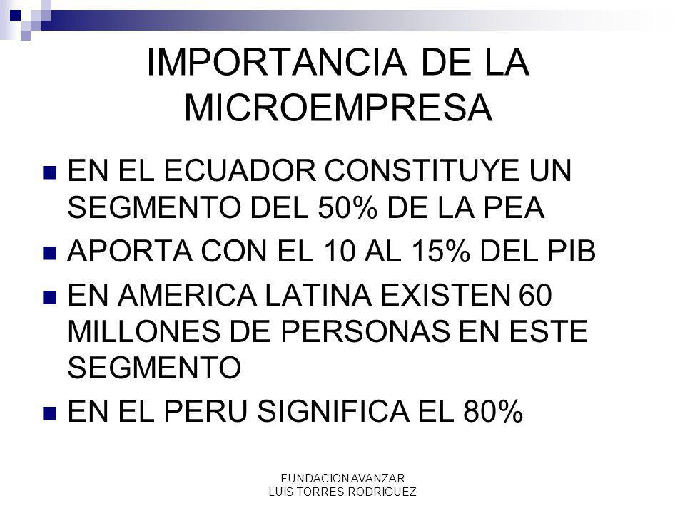IMPORTANCIA DE LA MICROEMPRESA