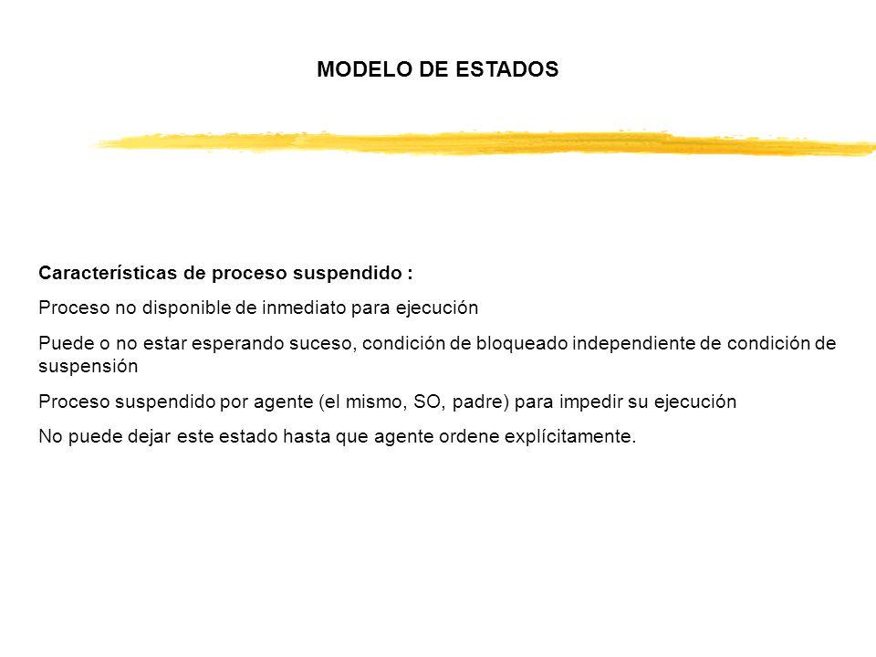 MODELO DE ESTADOS Características de proceso suspendido :