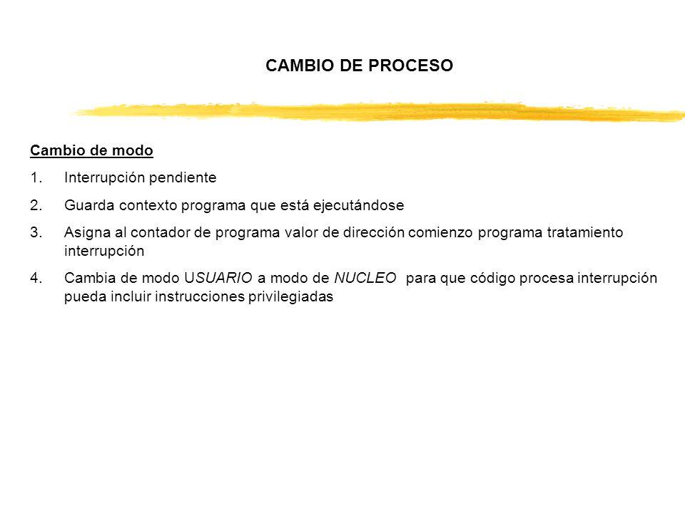 CAMBIO DE PROCESO Cambio de modo Interrupción pendiente