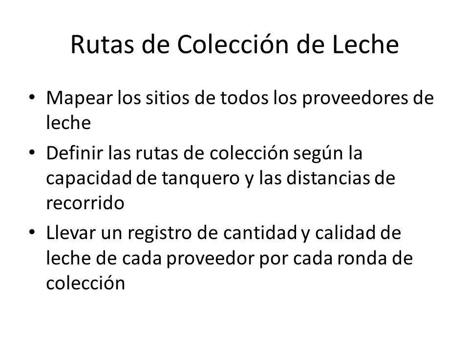 Rutas de Colección de Leche