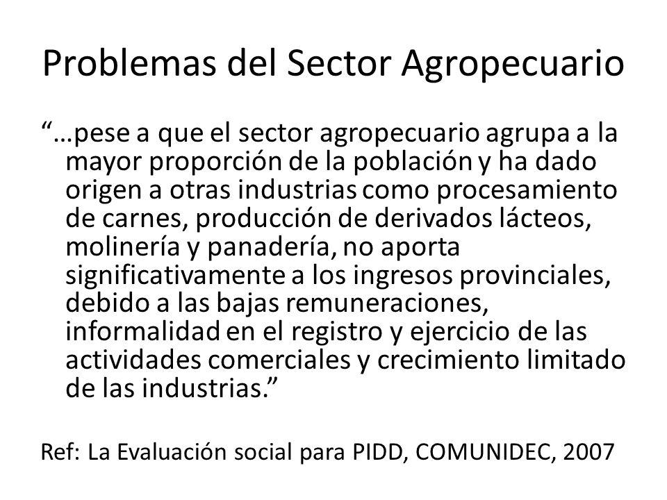 Problemas del Sector Agropecuario
