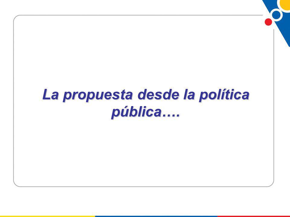 La propuesta desde la política pública….