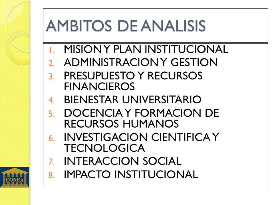 AMBITOS DE ANALISIS MISION Y PLAN INSTITUCIONAL