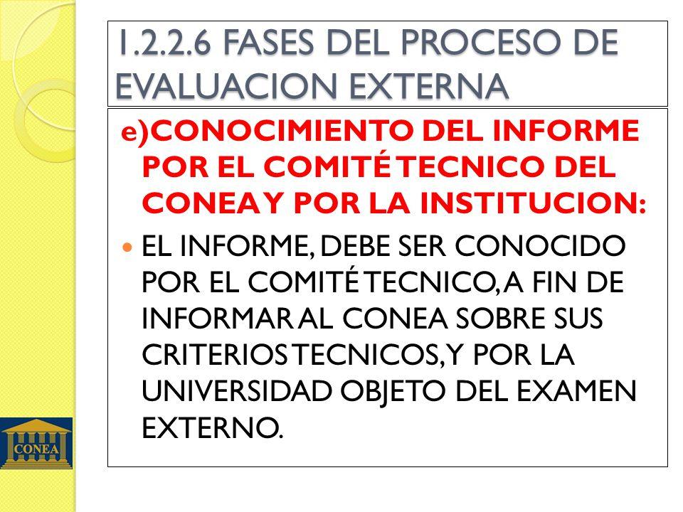 1.2.2.6 FASES DEL PROCESO DE EVALUACION EXTERNA