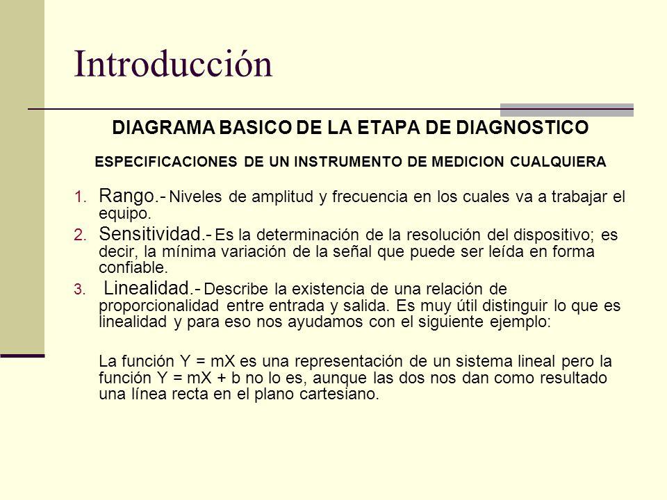 Introducción DIAGRAMA BASICO DE LA ETAPA DE DIAGNOSTICO