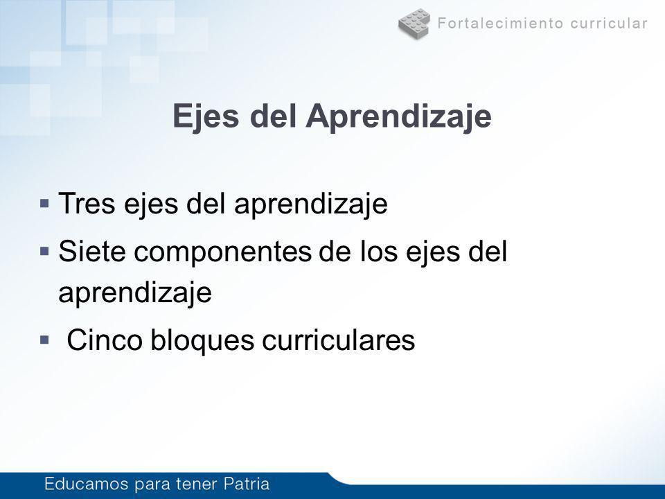 Ejes del Aprendizaje Tres ejes del aprendizaje