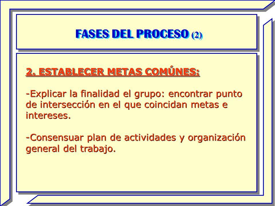 FASES DEL PROCESO (2) 2. ESTABLECER METAS COMÚNES: