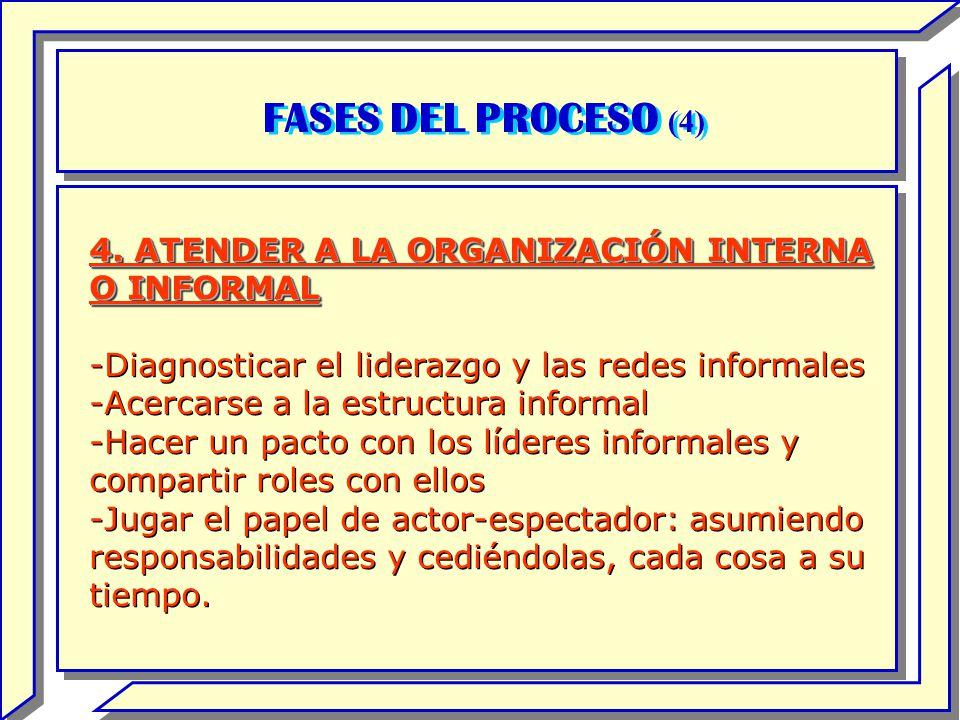 FASES DEL PROCESO (4) 4. ATENDER A LA ORGANIZACIÓN INTERNA O INFORMAL