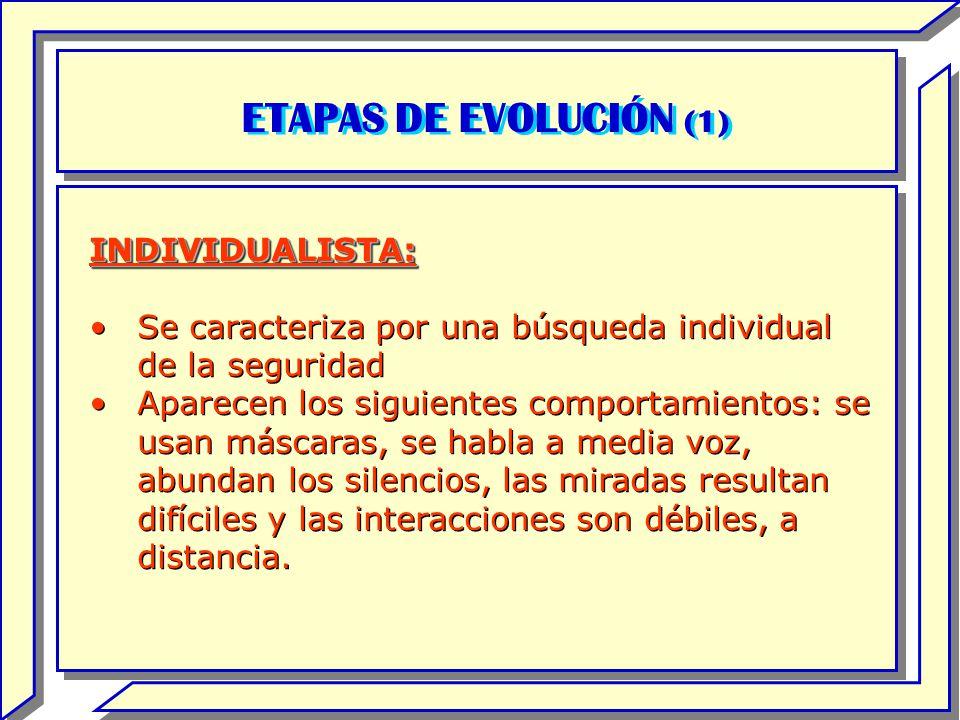 ETAPAS DE EVOLUCIÓN (1) INDIVIDUALISTA: