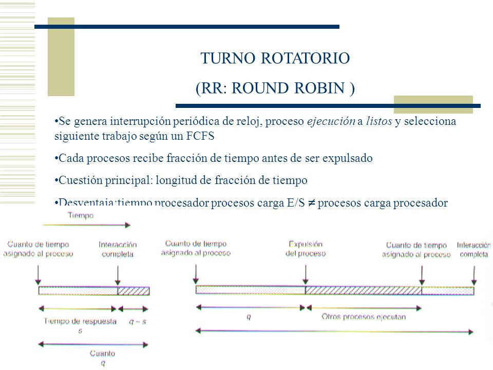 TURNO ROTATORIO (RR: ROUND ROBIN )