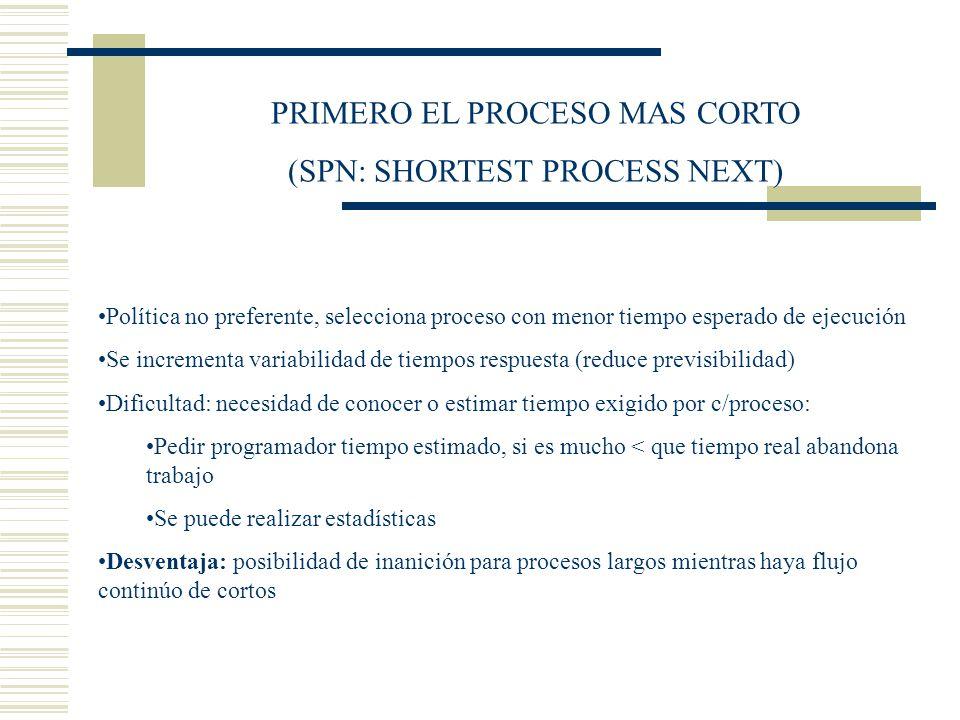 PRIMERO EL PROCESO MAS CORTO (SPN: SHORTEST PROCESS NEXT)