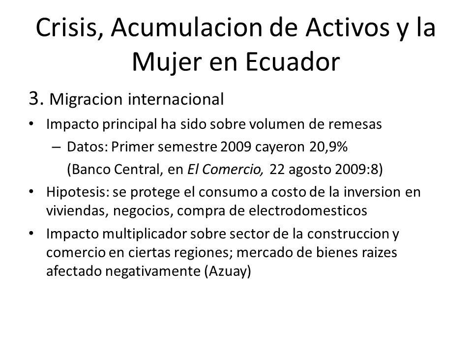 Crisis, Acumulacion de Activos y la Mujer en Ecuador