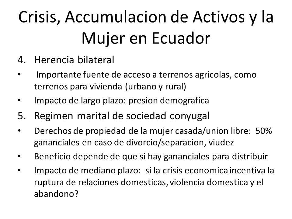 Crisis, Accumulacion de Activos y la Mujer en Ecuador
