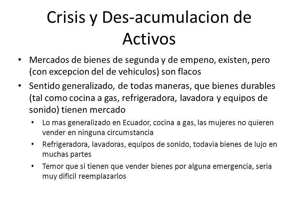 Crisis y Des-acumulacion de Activos