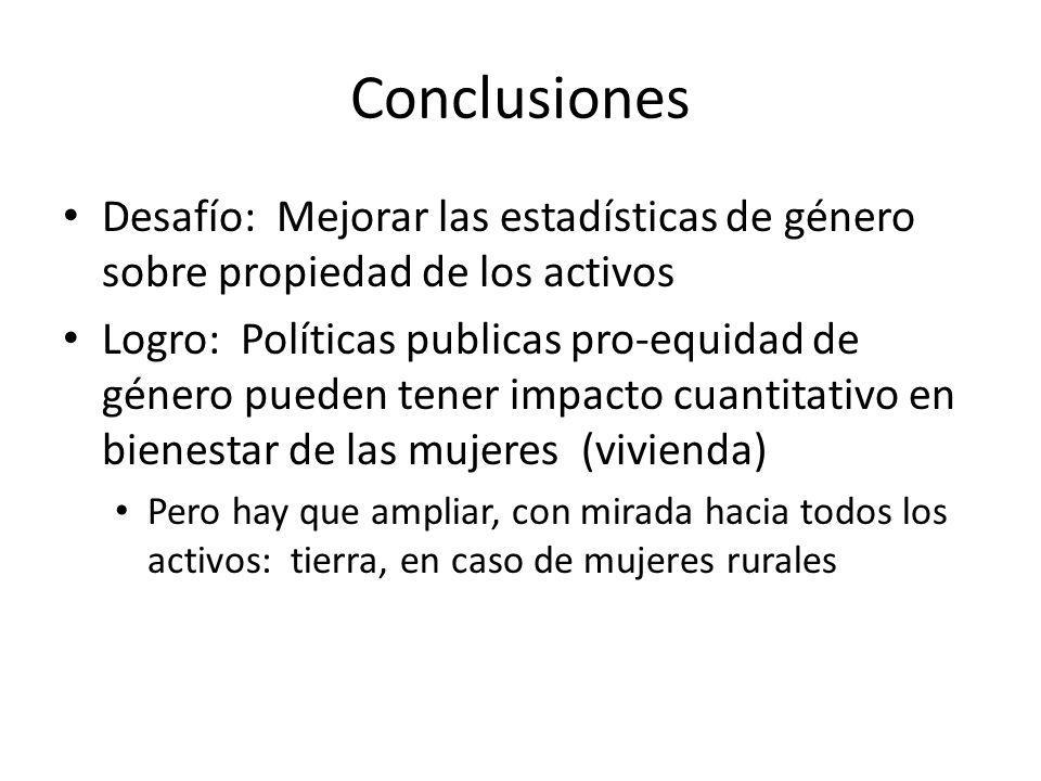 Conclusiones Desafío: Mejorar las estadísticas de género sobre propiedad de los activos.