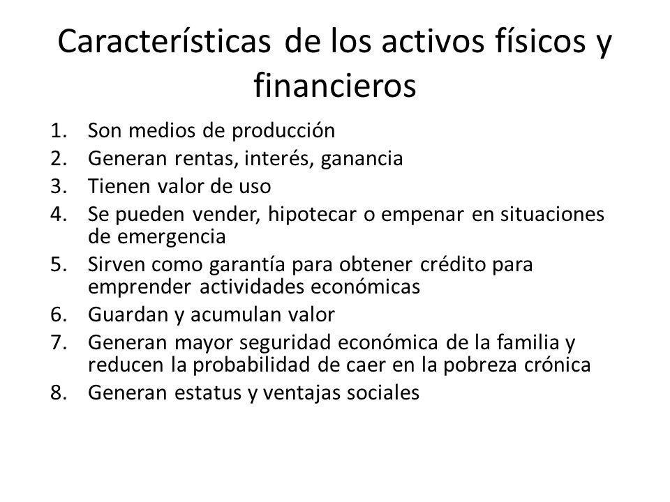 Características de los activos físicos y financieros