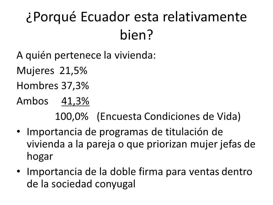 ¿Porqué Ecuador esta relativamente bien