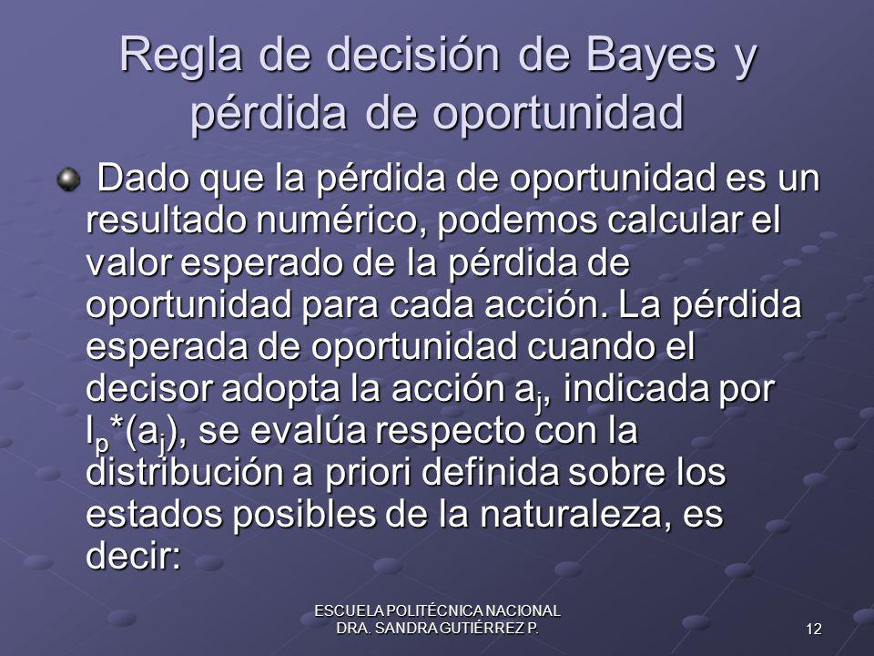 Regla de decisión de Bayes y pérdida de oportunidad