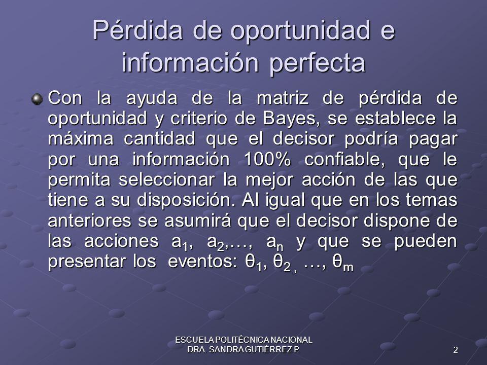 Pérdida de oportunidad e información perfecta