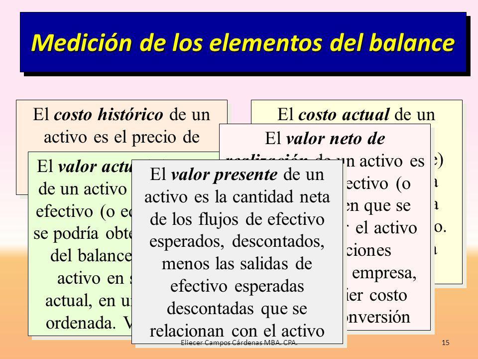 Medición de los elementos del balance