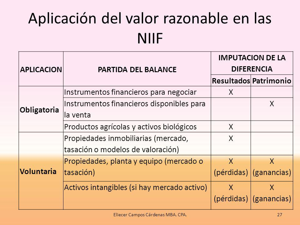 Aplicación del valor razonable en las NIIF