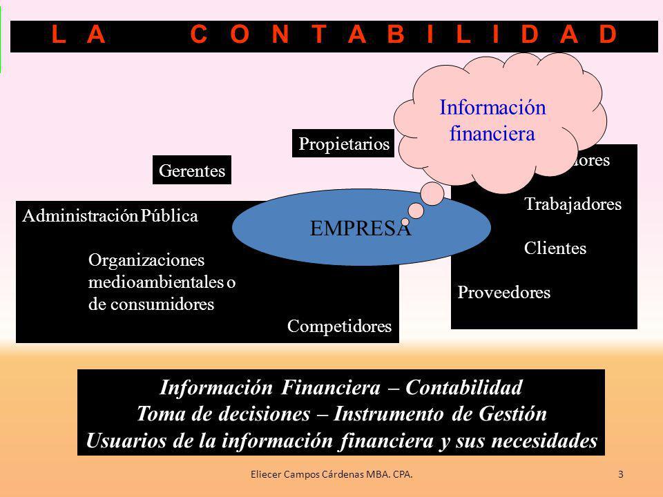 L A C O N T A B I L I D A D Información financiera EMPRESA