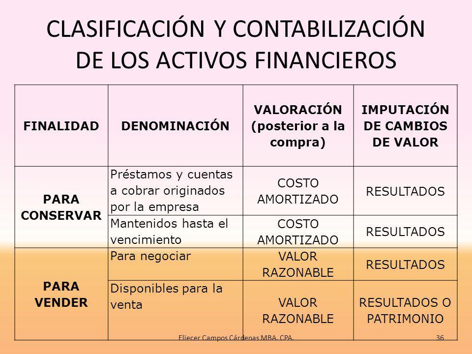 CLASIFICACIÓN Y CONTABILIZACIÓN DE LOS ACTIVOS FINANCIEROS