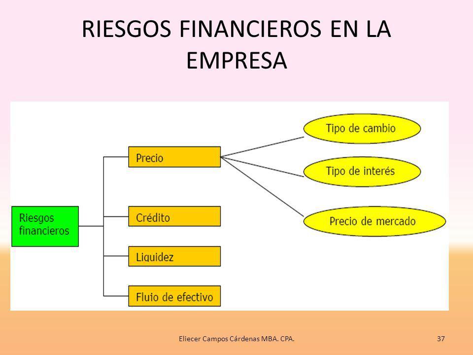 RIESGOS FINANCIEROS EN LA EMPRESA