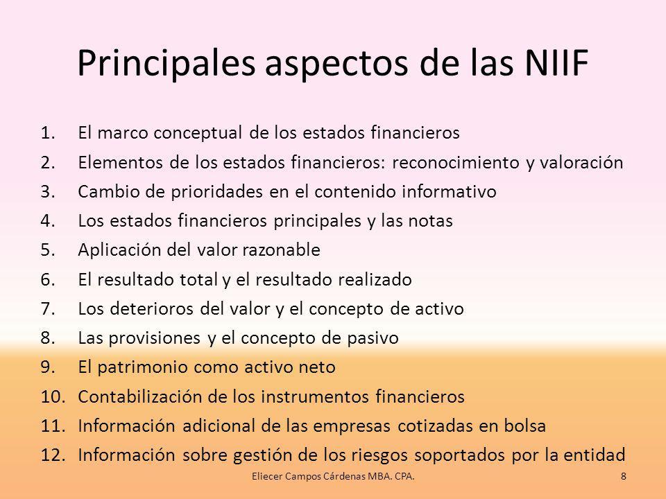 Principales aspectos de las NIIF