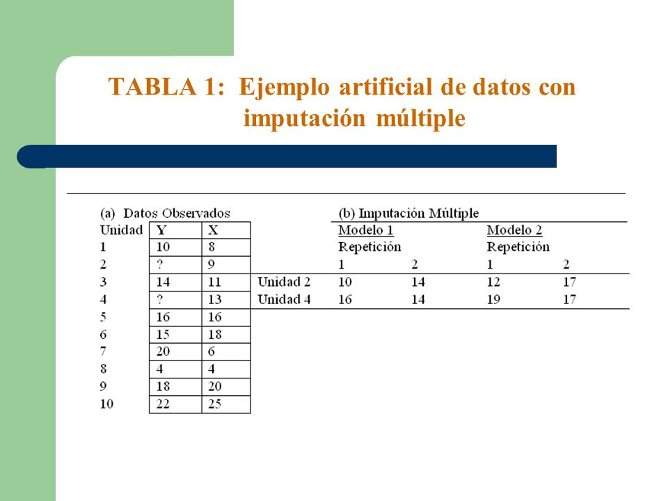 TABLA 1: Ejemplo artificial de datos con imputación múltiple