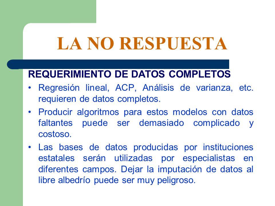 LA NO RESPUESTA REQUERIMIENTO DE DATOS COMPLETOS