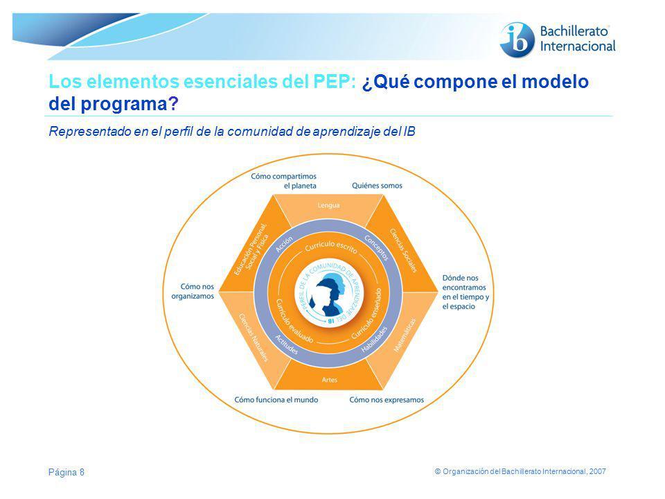 Los elementos esenciales del PEP: ¿Qué compone el modelo del programa