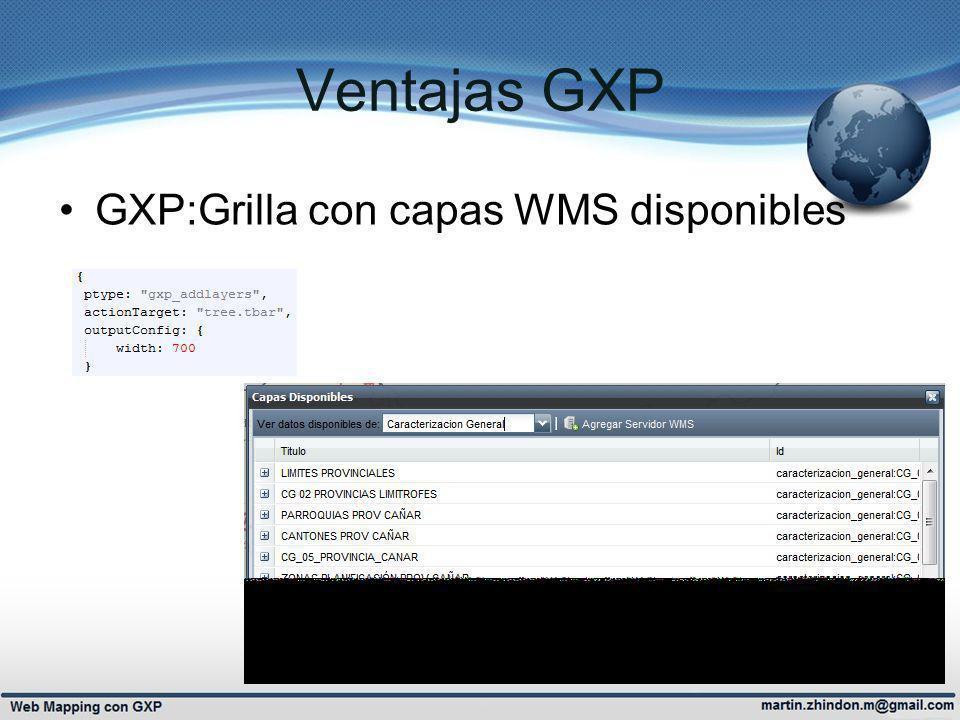 Ventajas GXP GXP:Grilla con capas WMS disponibles