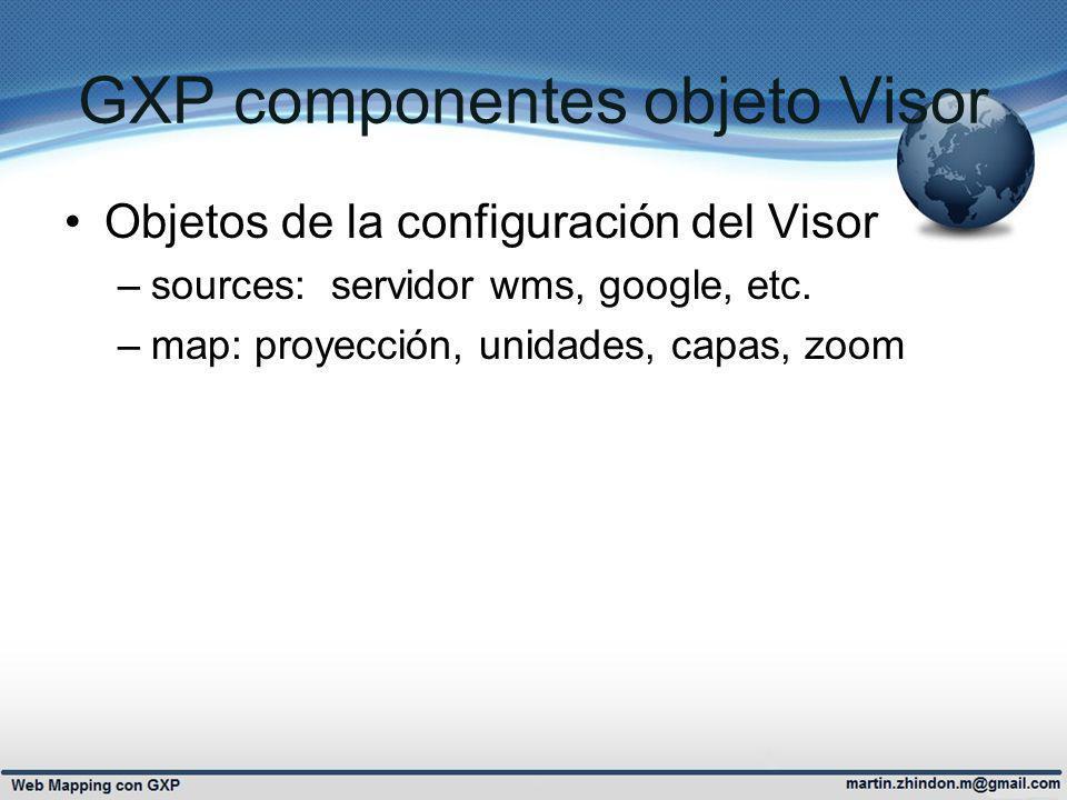 GXP componentes objeto Visor